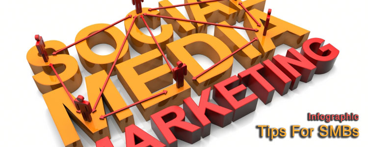 Small Businesses and Social Media Marketing