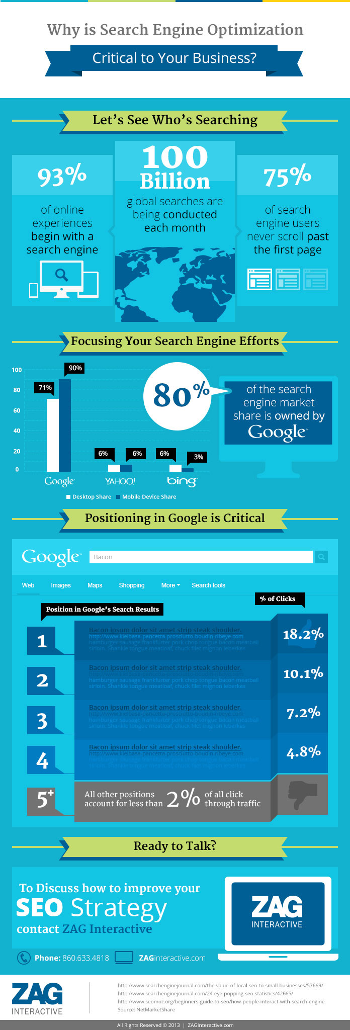 SEO strategy infographic