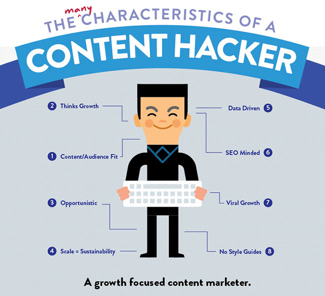 9 Content Marketing Growth Hacking Tactics to Drive Traffic and Conversions