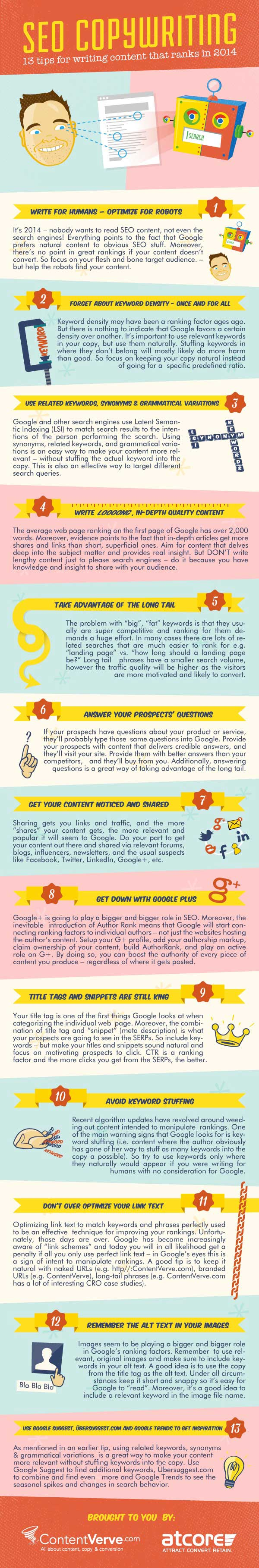 SEO Copywriting Tips - Infographic