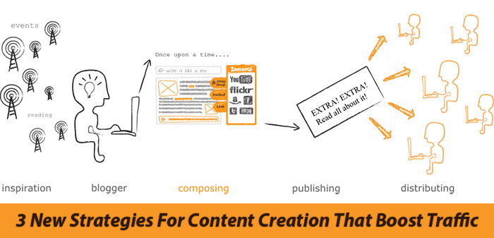 content creation strategies increase traffic