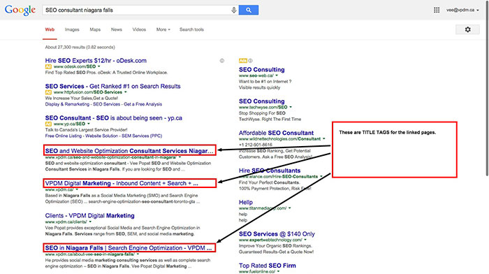 Title Tags So Important for SEO