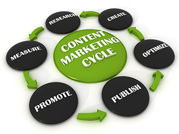 Content Marketing VPDM