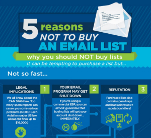 Why not to buy an Email List