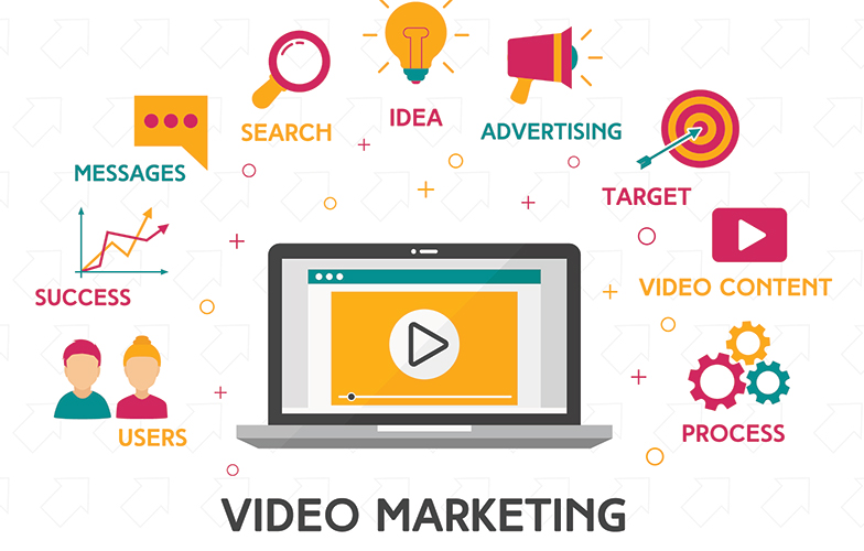 Video production services social media. VPDM Digital Marketing and video marketing company Toronto.
