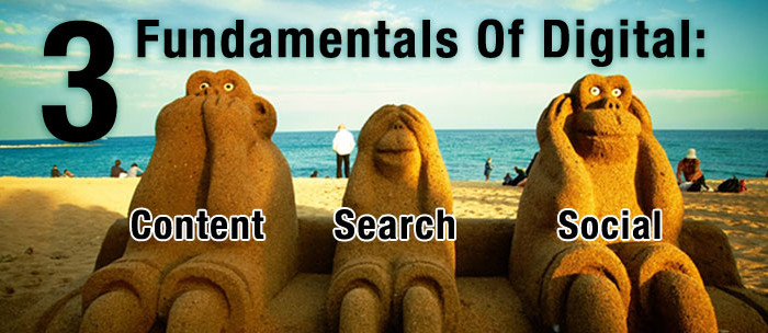 3 fundamentals of search engine optimization (SEO)